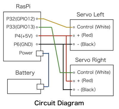 Small raspi circuit